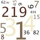calculate your pa kua number the kua number or feng shui calculate feng shui kua
